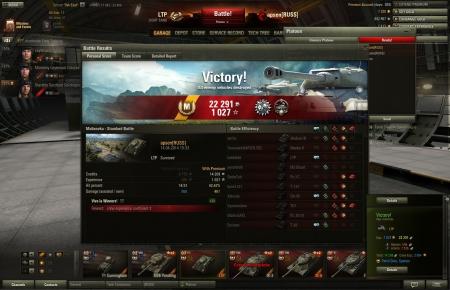 Victory!<br> Map: Malinovka<br> <br>   LTP<br> <br> Exp.: 1027    22291  <br> <br>   Repairs: 546   <br>   Ammo: 7536   <br> <br> Total: 14209    Crew Exp.: 2054  <br>   Patrol Duty, Spartan