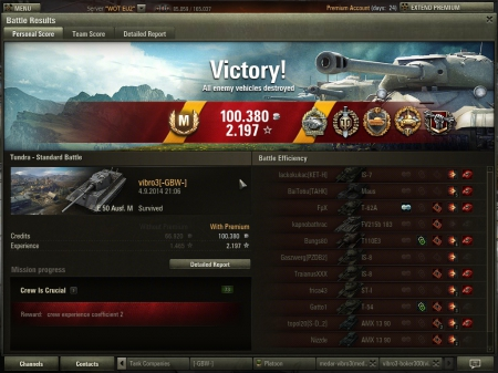 Victory!  Map: Tundra  Vehicle: E 50 Ausf. M  Exp: 2.197  Credits: 100.380 Battle achievements: Top Gun, High Caliber, Steel Wall, Radley-Walters's Medal, Crucial Contribution, Mastery Badge: